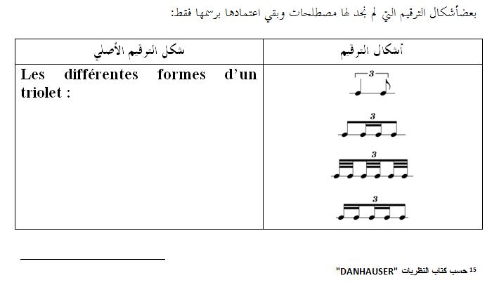 0d1c0bc95a7c6 ... الميداني لوضع الترجمة الراهن في الوطن العربي، الترجمة في الوطن العربي  نحو إنشاء مؤسسة عربية للترجمة